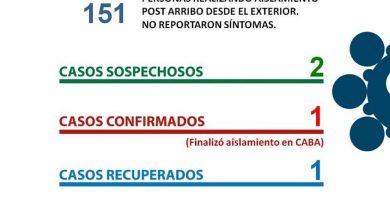 DETALLES. Reporte epidemiológico en Chivilcoy
