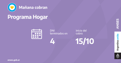 CALENDARIOS DE PAGO DEL VIERNES 15 DE OCTUBRE